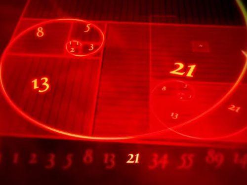 Video DvdiV – Info , Curiose Rappresentazioni Grafiche con i Numeri