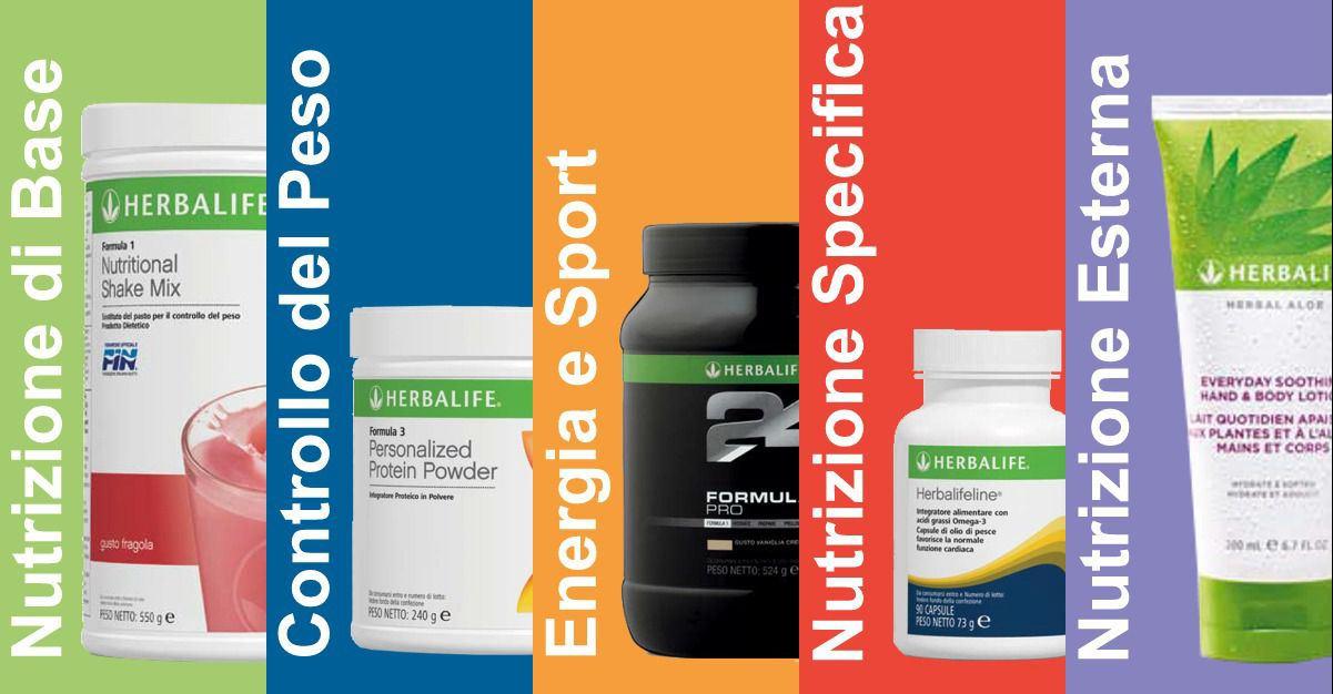prodotti-herbalife-e-le-basi-di-una-nutrizione-equilibrata