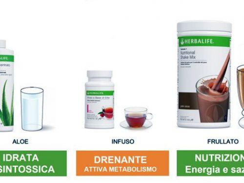 Kit Base –  Colazione Equilibrata ,  per Integrare e Completare le Mancanze Nutrizionali Giornaliere